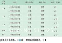 Пневматические детали KQ2H04-08