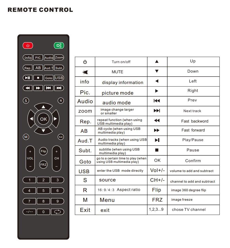 1280 control