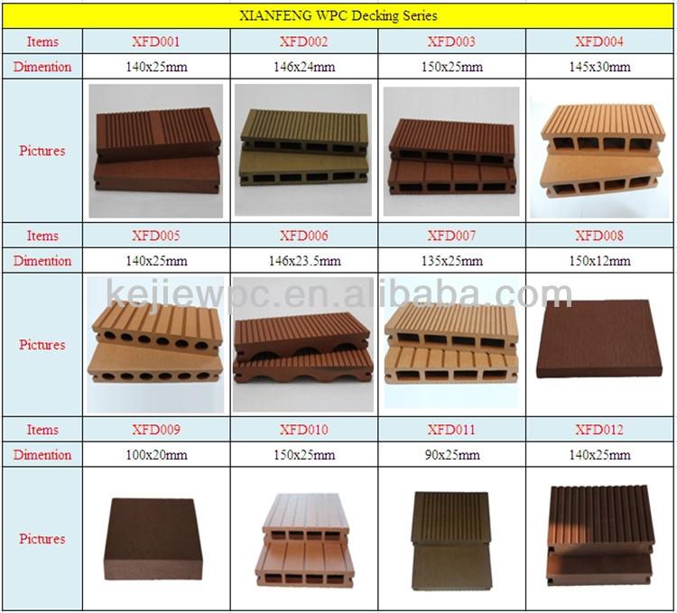 Factory Price Anti UV Environmental WPC Composite Wood Decking, Swimming  Pool Decking Wood Flooring, View Composite Wood Decking, XIANFENG Product  Details ...