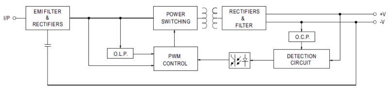 LED Driver design.jpg