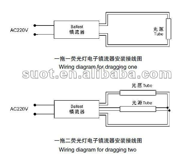 Schema elettrico tubo fluorescente