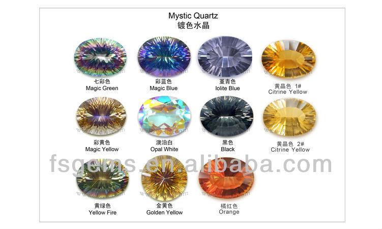 wholesale gem quality faceted shape 12mm