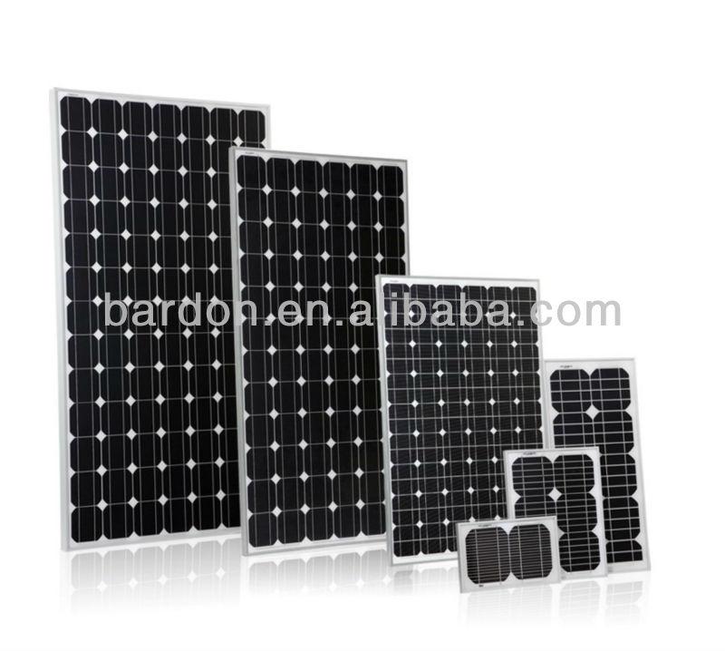 PV System 400W Solar Panel