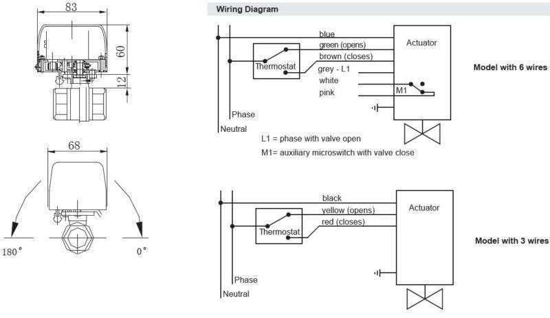 Schema elettrico elettrovalvole riscaldamento