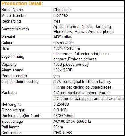 новые гадёеты 2014 мобильный телефон магазин дисплей безопасности стенд