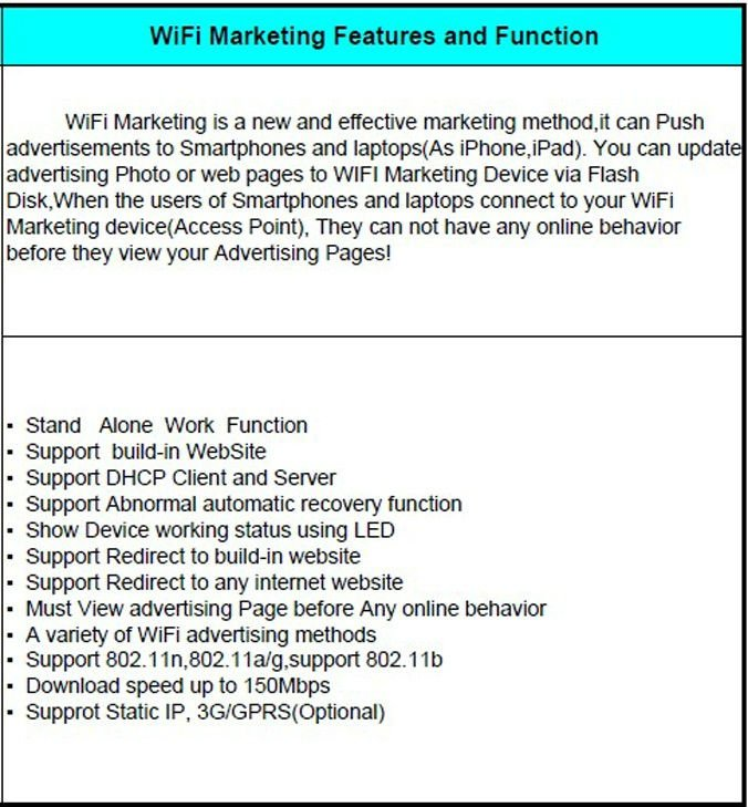 WiFiFeatures and Function
