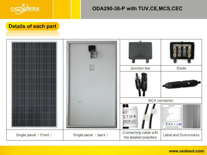 ODA290-36-P best price per watt solar panels