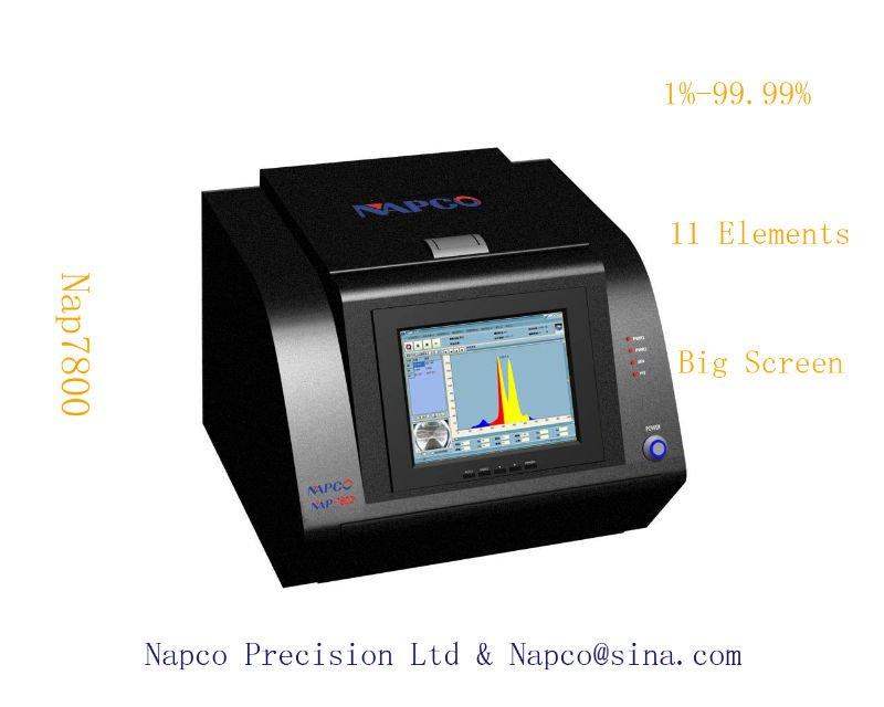 Détecteur d'or pour minerais, Minérale, Ngget, Poussière Use-NAP7800