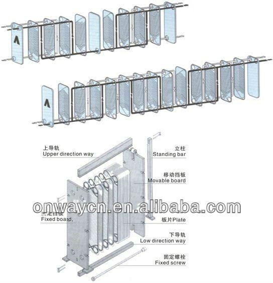 SHP high efficient heat exchange equipment