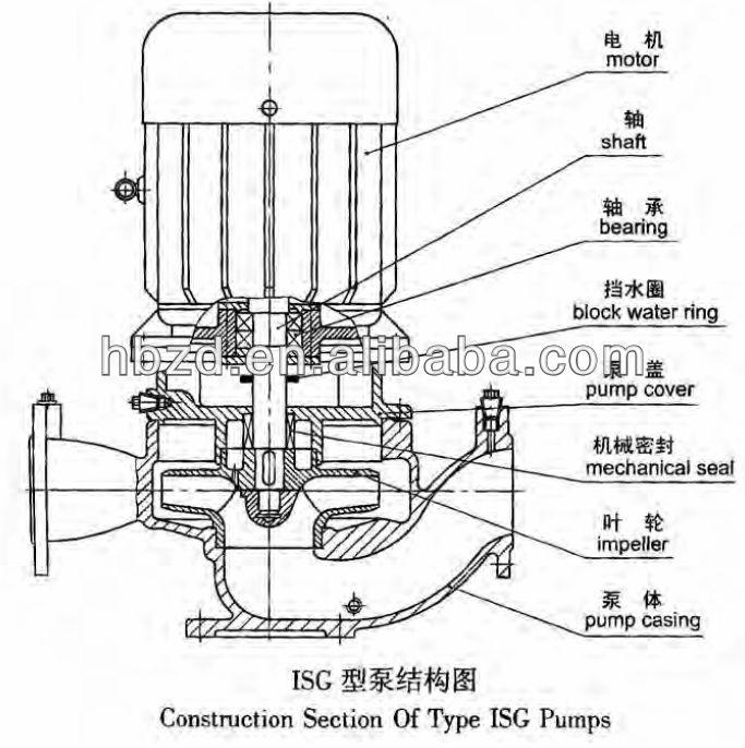 Centrifiugal Pumps Overview - MWEA