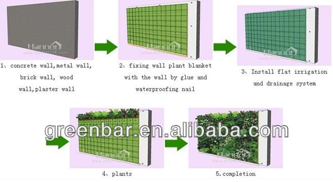 jardim vertical tecido:Vertical Garden System