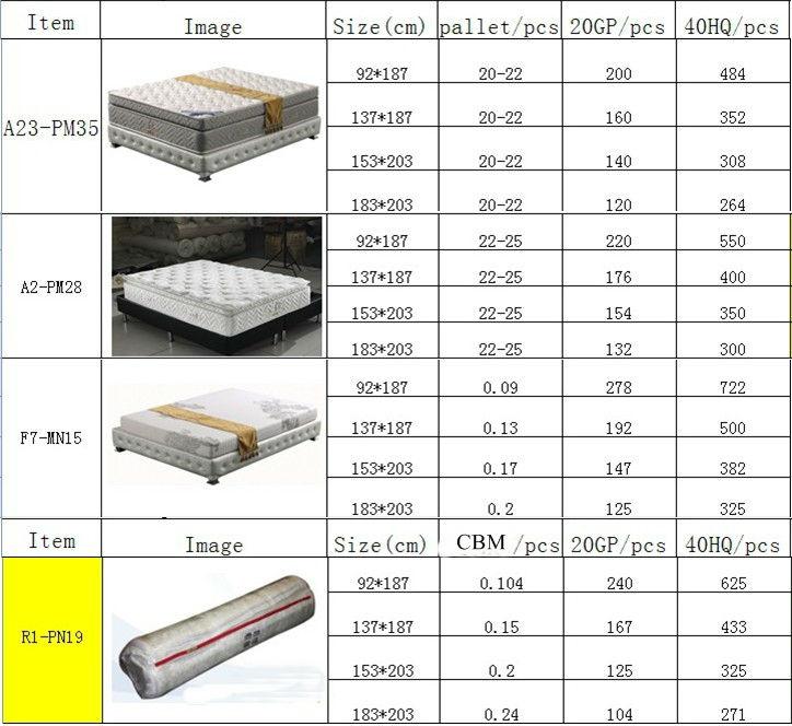 good sleeping double layer pocket spring mattress (DK-M452)