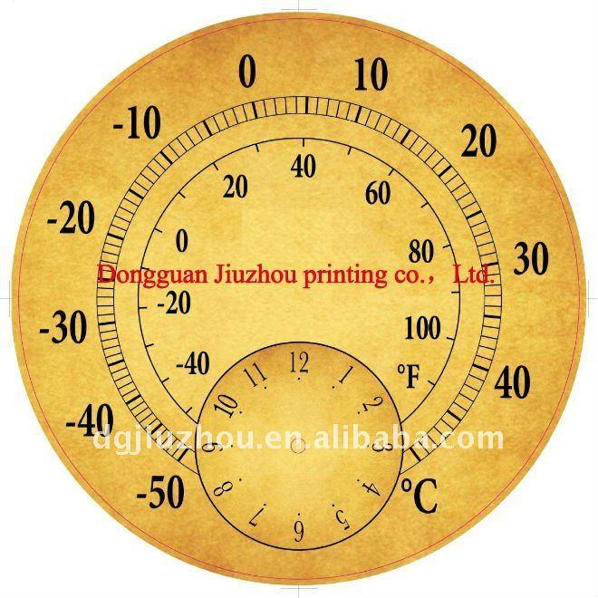 Dial Parts Wall Clock Parts,clock Dial