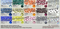 SS30 6.4-6.6mm,288pcs/Bag Amethyst DMC Hot Fix FlatBack Rhinestones,heat transfer DIY hot iron-on garment purple crystal stones
