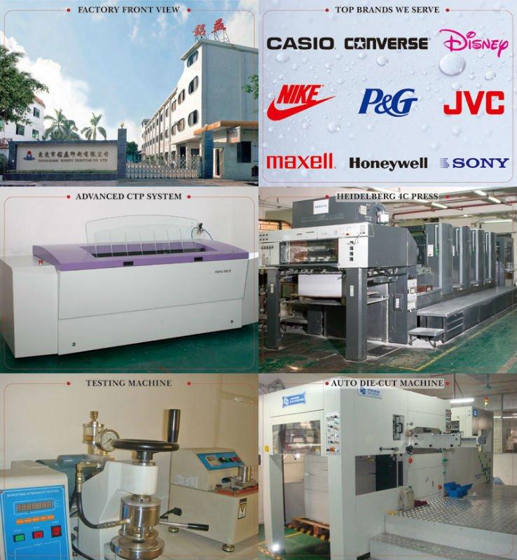 PVC Clear Plastic Box Wholesale