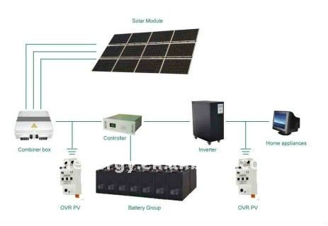 5w solar panels price resonable and best quality