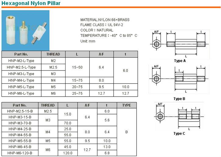 Hexagonal Nylon Pillar