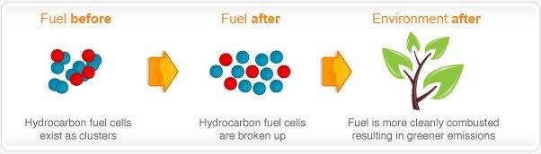 how.fuel.tech.works.jpg