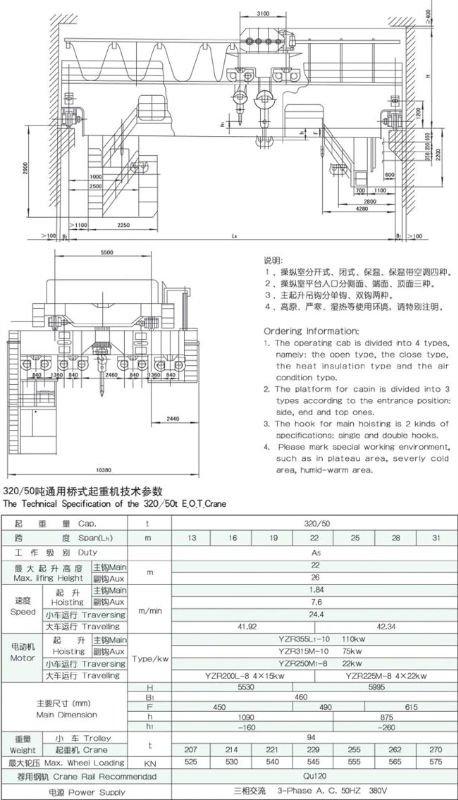 320/50t heavy duty overhead hook crane used in steel works,