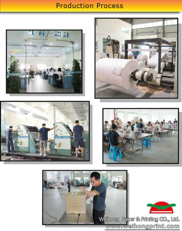 4 Production Process