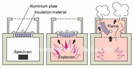 Forno de secagem / / / industrial forno / forno de secagem de secagem de plástico forno / uv
