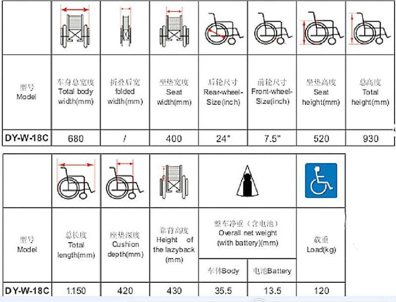 utilis 233 et pas cher fauteuil roulant 233 lectrique pi 232 ces pour handicap 233 s chine produits