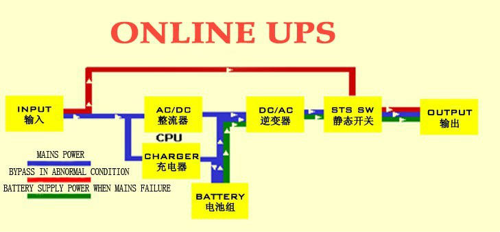 Power Inverter Dc 12v Ac 220v Circuit Diagram 10kw 12kw 15kw 18kw ...