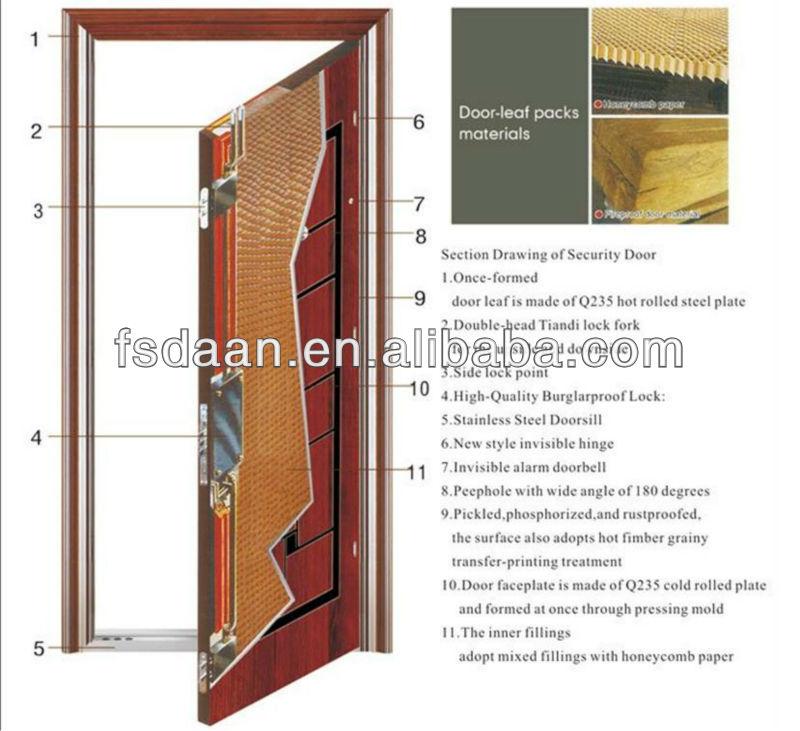 Unique home designs security doors price buy security door security door price unique home - Unique home designs security door ...