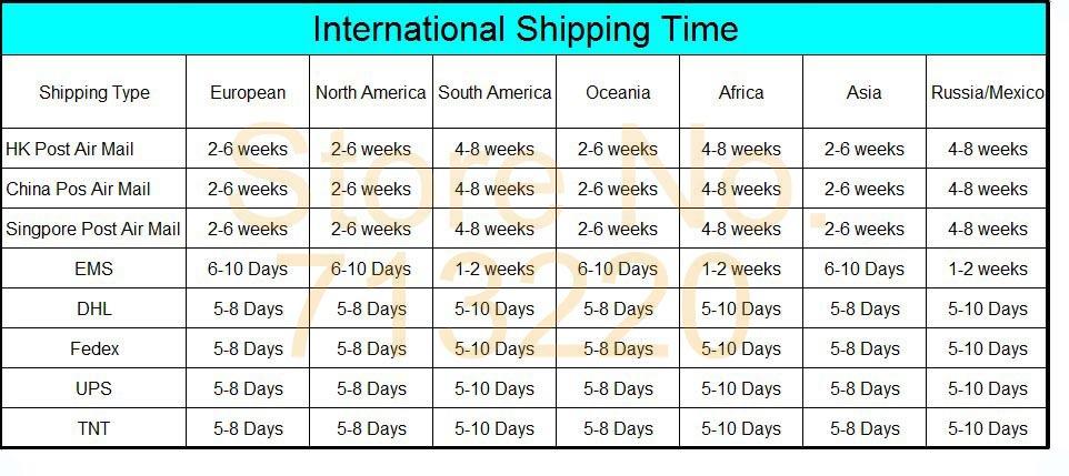 shipping time.jpg