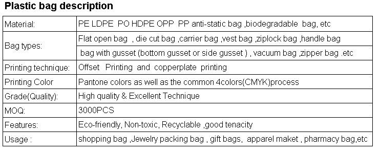 Printable Plastic Film,PE plastic bag,shipping bag