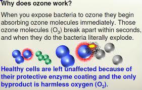 how does an ozone machine work
