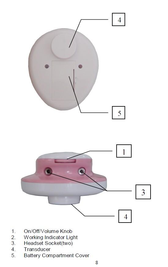 Angelsound плода портативный ультразвуковой аппарат медицинское оборудование с fda, Ce и китай цена от производителя