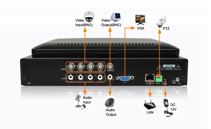 2013 popolare! Con 3g& supporto ddns, pacchetto piacevole, migliore vendita 600 linee tv hd sistema di telecamere cctv