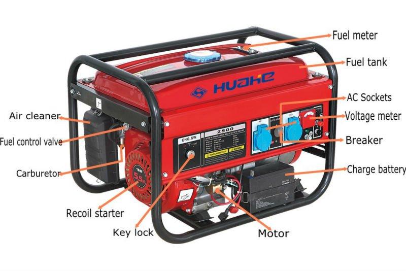 2 Kw Generator Gasoline Honda 5 5hp With Electric Start