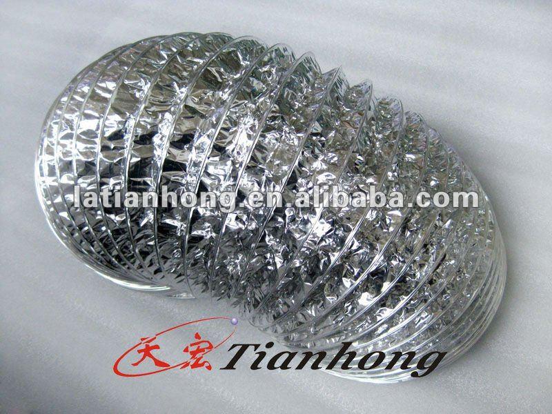 Aluminium foil (22)