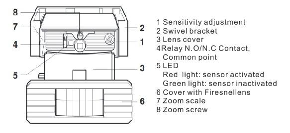 Automatic Door Opener Sensor Garage Door Open Sensors