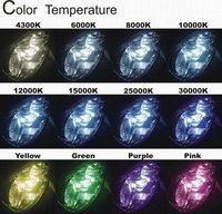 Источник света для авто 9004 12V 80/100 6000K 2
