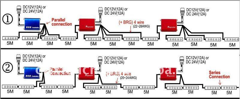 5m rgb 5050 led smd strip band controller 12v buy rgb. Black Bedroom Furniture Sets. Home Design Ideas