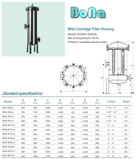 Stainless steel cartridge filter housing for 10 years history