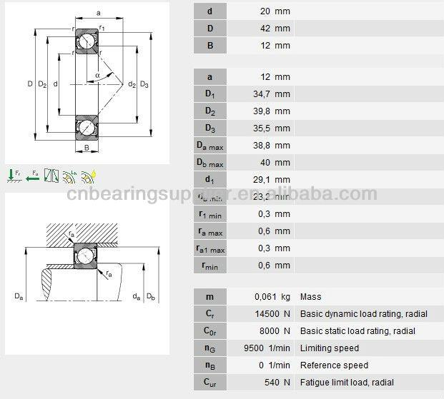 Angular contact ball bearings 7004-B-2RS-TVP