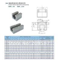 Механические детали SBR20LUU 20mm CNC Router Linear Ball Bearing Block