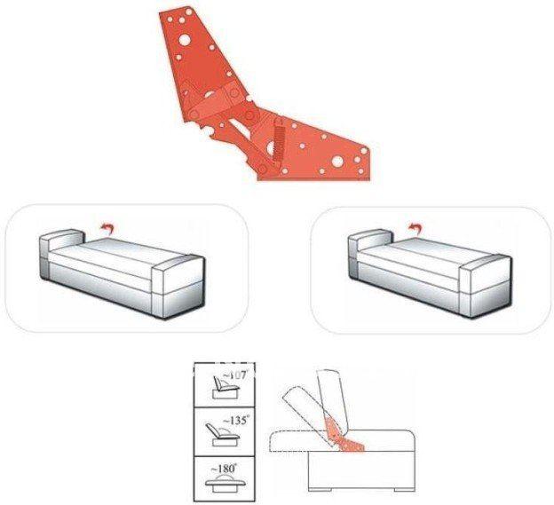 Sofa Ing Furniture Hardware