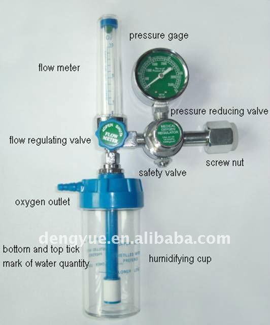 Oxygen Tank Flow Meter Suspension Type...