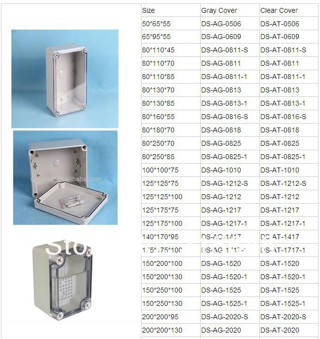 IP66 ABS Material,Clear Cover Waterproof Box004.jpg