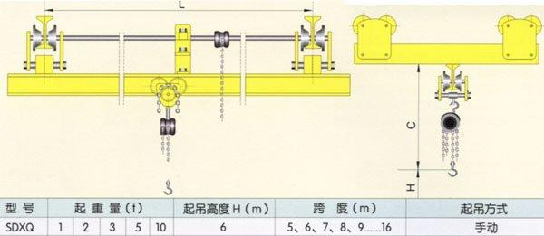 Overhead Crane Jha : Manual overhead crane