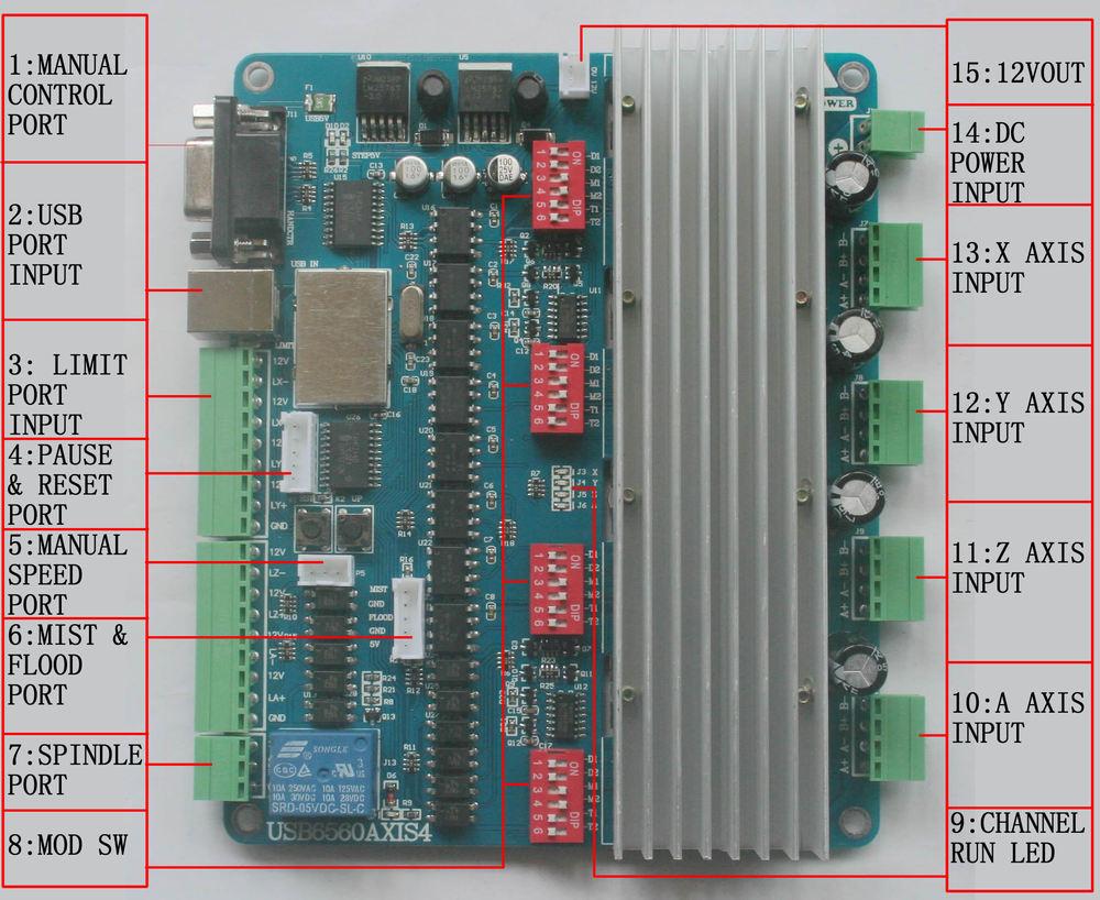 New 4 axis usb cnc controller board usbcnc tb6560 stepper for Tb6560 stepper motor driver manual