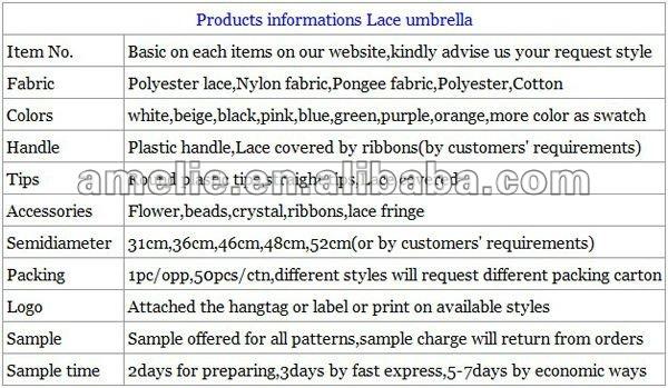 Info.of lace umbrella