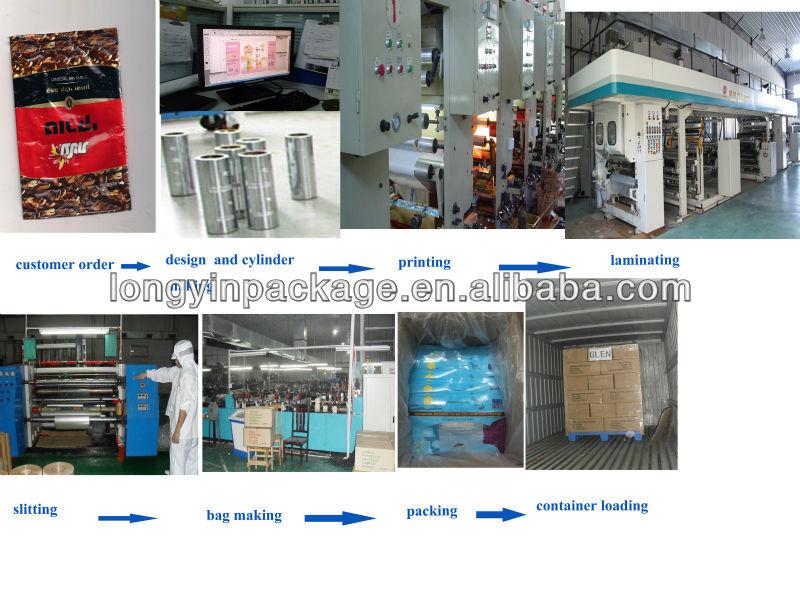 high temperature/aluminum foil retort pouch/foil vacuum retort pouch
