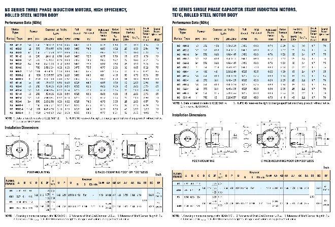 High Efficiency Nema Standard Motors View High Efficiency