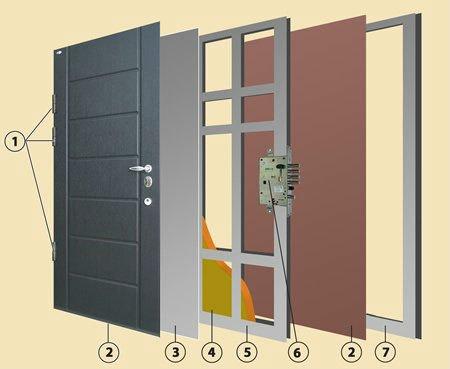 armored doors 2